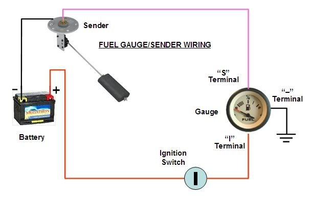customer support moeller marine Fuel Tank Plumbing Diagram