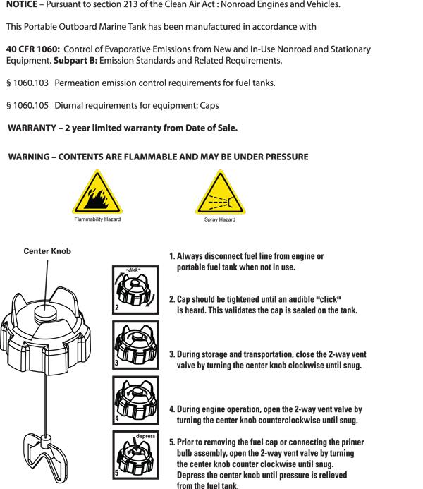 cap_instructions